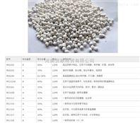 供应白色母粒塑胶原料 彩色母粒 色母 功能母料 尼龙母料